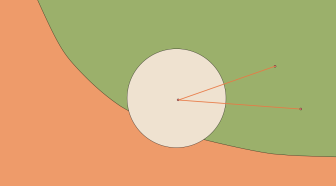An unbounded convex not containing a ray