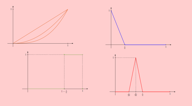 Counterexamples around Dini's theorem