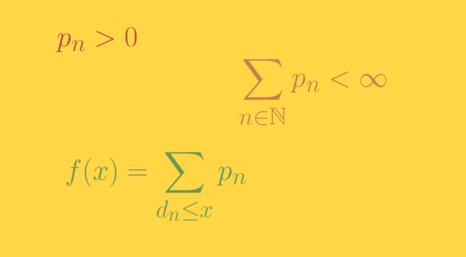 A monotonic function whose points of discontinuity form a dense set