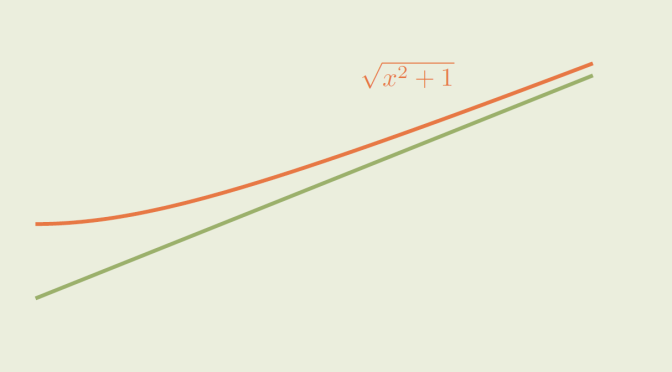 Counterexamples to Banach fixed-point theorem