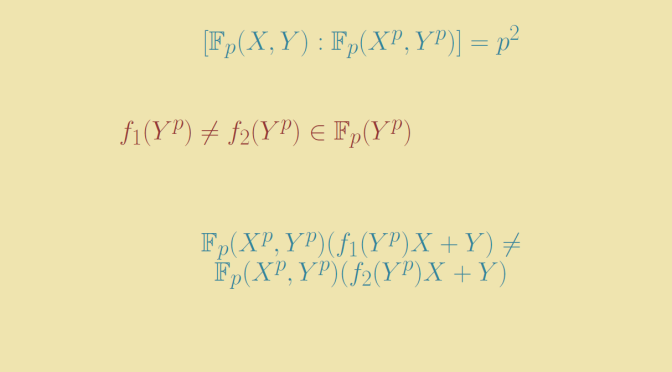 A finite extension that contains infinitely many subfields