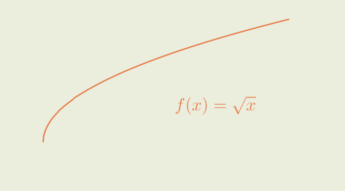 Uniform continuous function but not Lipschitz continuous